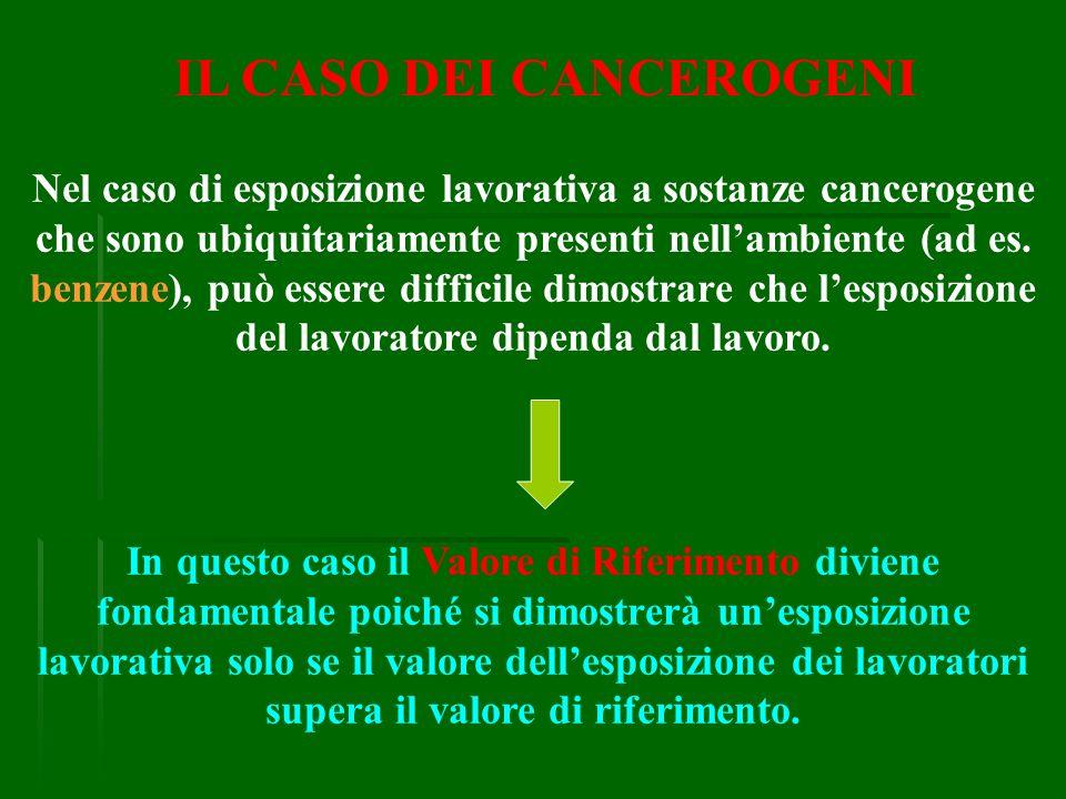 IL CASO DEI CANCEROGENI