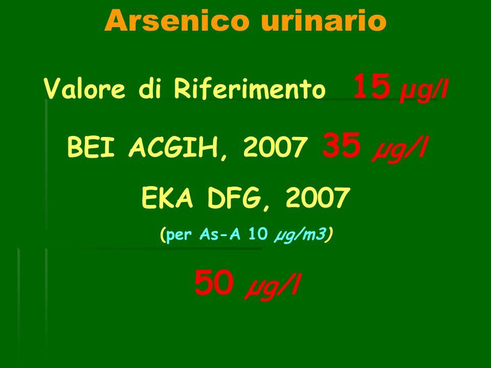 Valore di Riferimento 15 µg/l