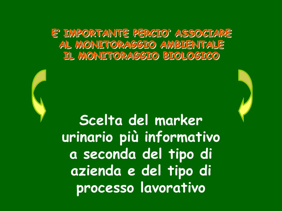 E' IMPORTANTE PERCIO' ASSOCIARE AL MONITORAGGIO AMBIENTALE IL MONITORAGGIO BIOLOGICO