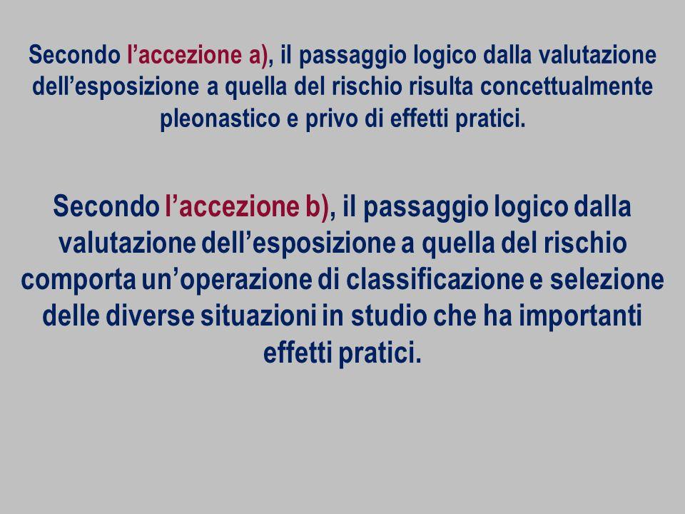 Secondo l'accezione a), il passaggio logico dalla valutazione dell'esposizione a quella del rischio risulta concettualmente pleonastico e privo di effetti pratici.