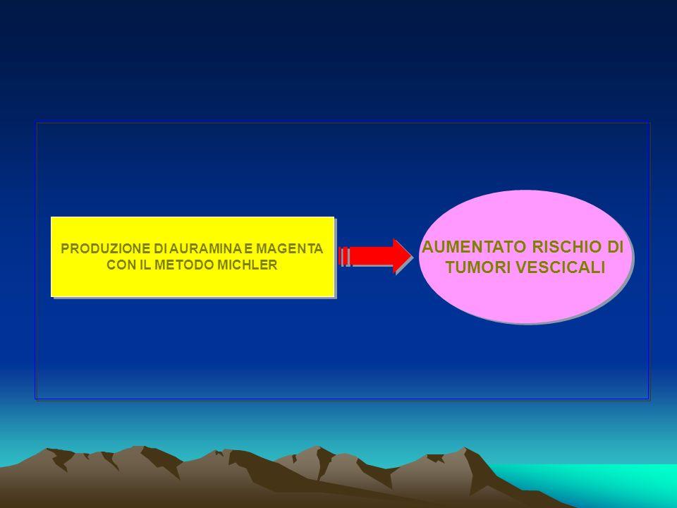 PRODUZIONE DI AURAMINA E MAGENTA