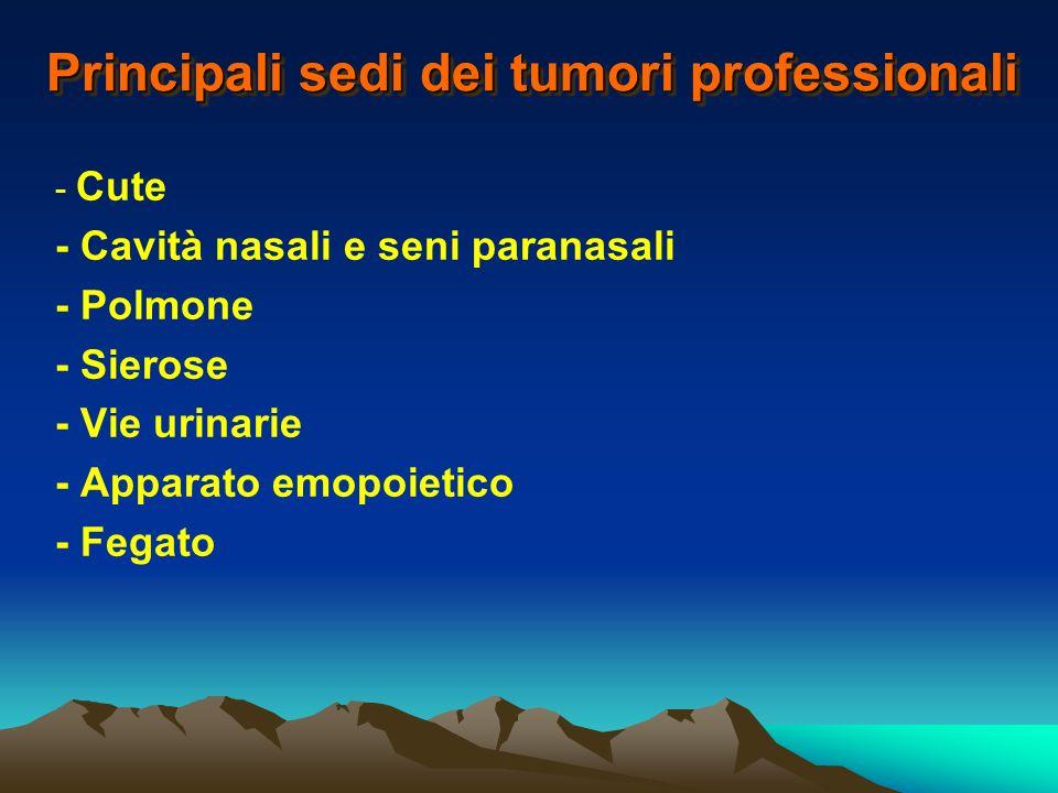 Principali sedi dei tumori professionali