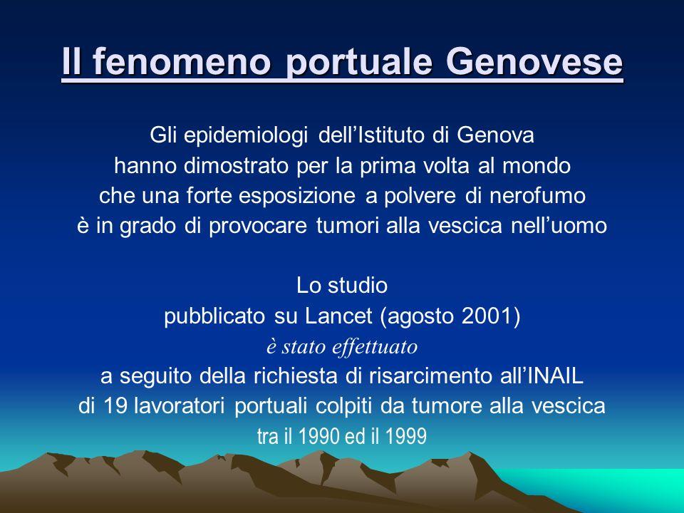 Il fenomeno portuale Genovese