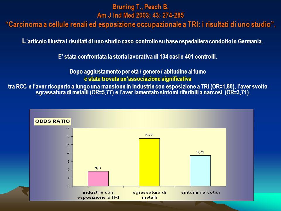 Bruning T., Pesch B. Am J Ind Med 2003; 43: 274-285 Carcinoma a cellule renali ed esposizione occupazionale a TRI: i risultati di uno studio .