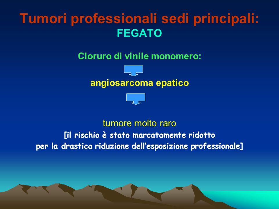 Tumori professionali sedi principali: FEGATO