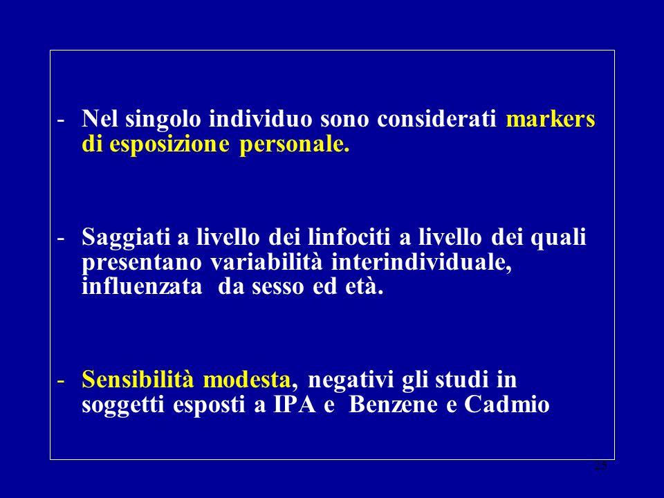 Nel singolo individuo sono considerati markers di esposizione personale.