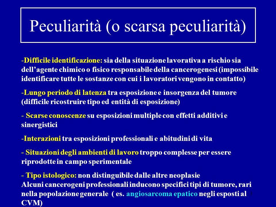 Peculiarità (o scarsa peculiarità)