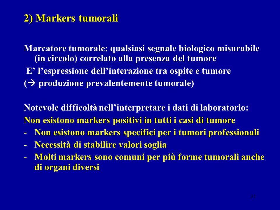 2) Markers tumorali Marcatore tumorale: qualsiasi segnale biologico misurabile (in circolo) correlato alla presenza del tumore.