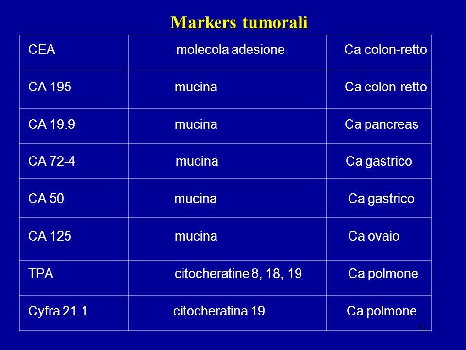 Markers tumorali CEA molecola adesione Ca colon-retto