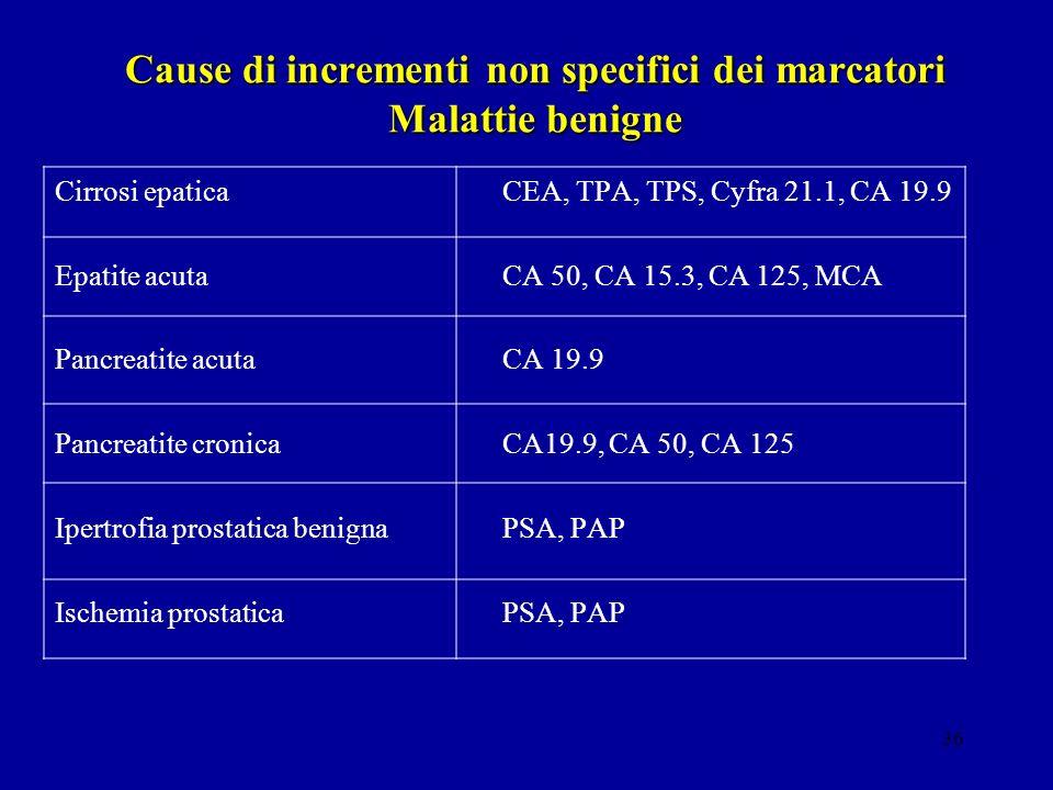 Cause di incrementi non specifici dei marcatori Malattie benigne