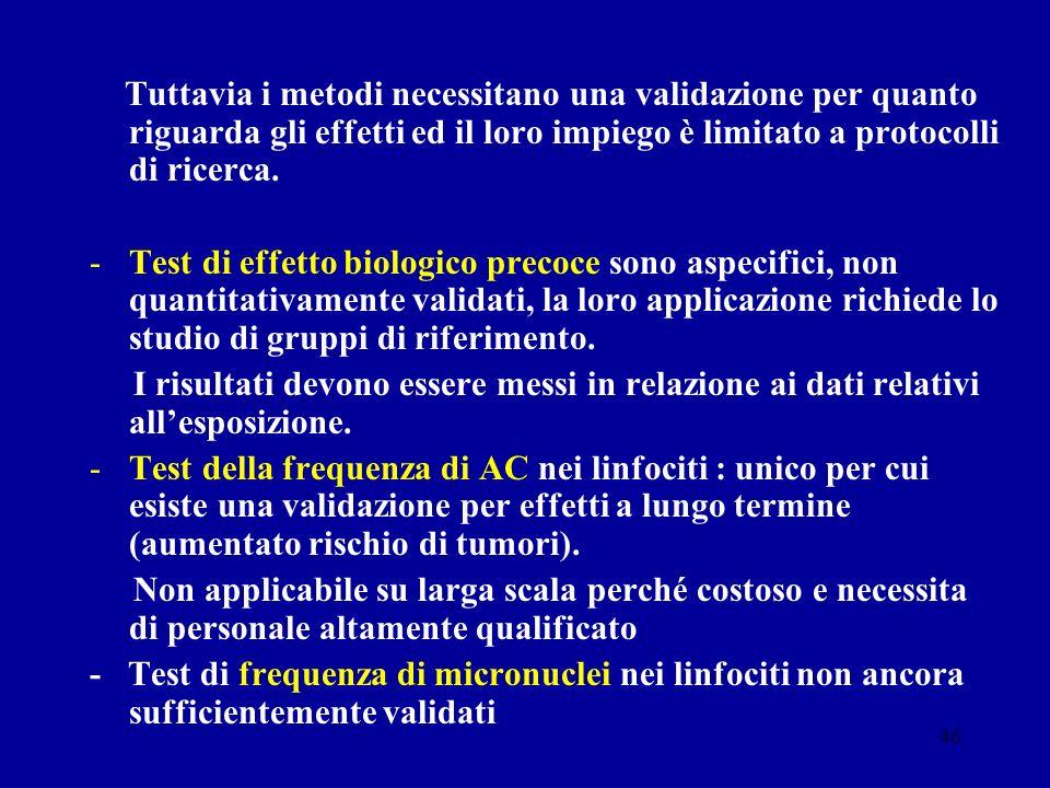 Tuttavia i metodi necessitano una validazione per quanto riguarda gli effetti ed il loro impiego è limitato a protocolli di ricerca.