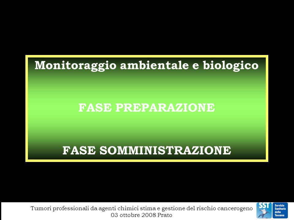 Monitoraggio ambientale e biologico FASE SOMMINISTRAZIONE