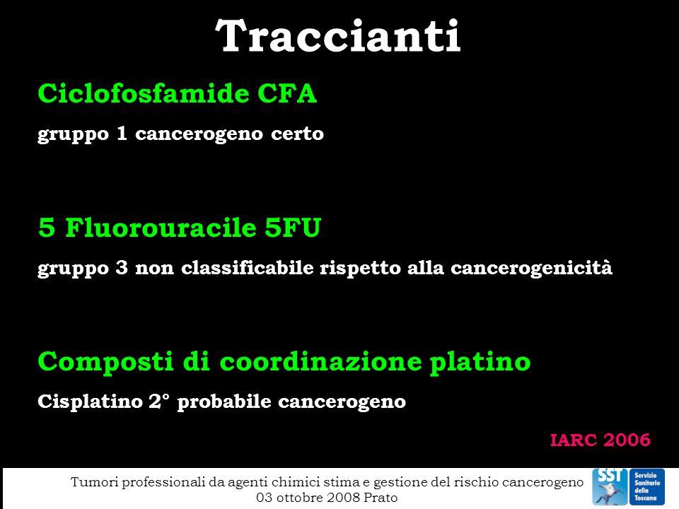 Traccianti Ciclofosfamide CFA 5 Fluorouracile 5FU