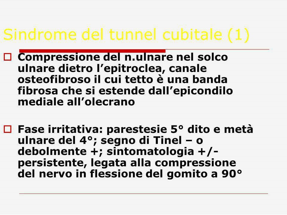 Sindrome del tunnel cubitale (1)