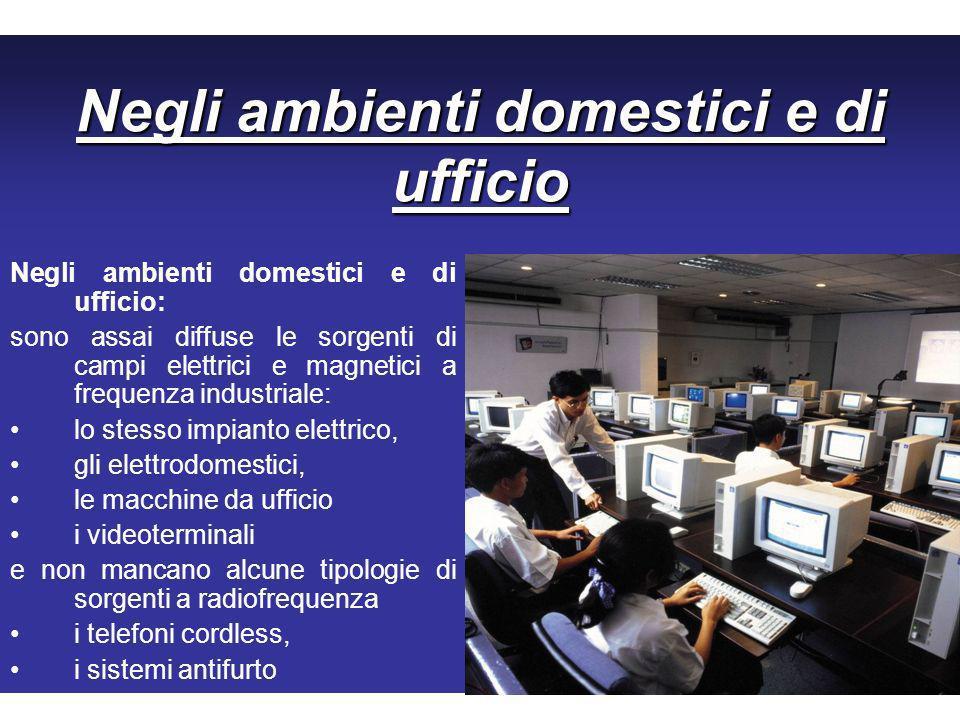 Negli ambienti domestici e di ufficio