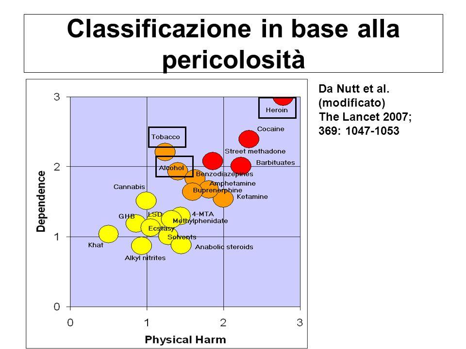 Classificazione in base alla pericolosità