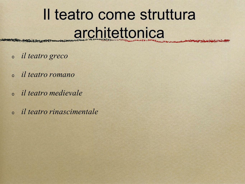Il teatro come struttura architettonica