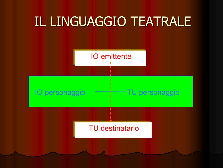 IL LINGUAGGIO TEATRALE