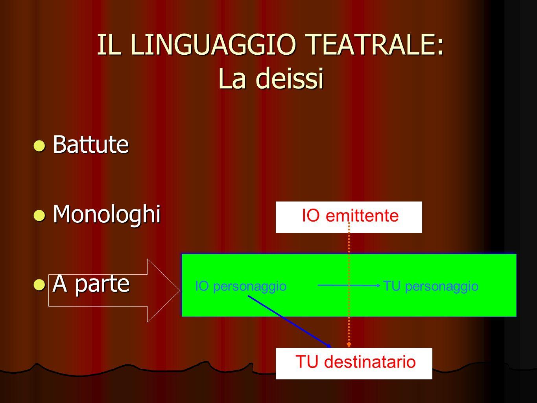 IL LINGUAGGIO TEATRALE: La deissi