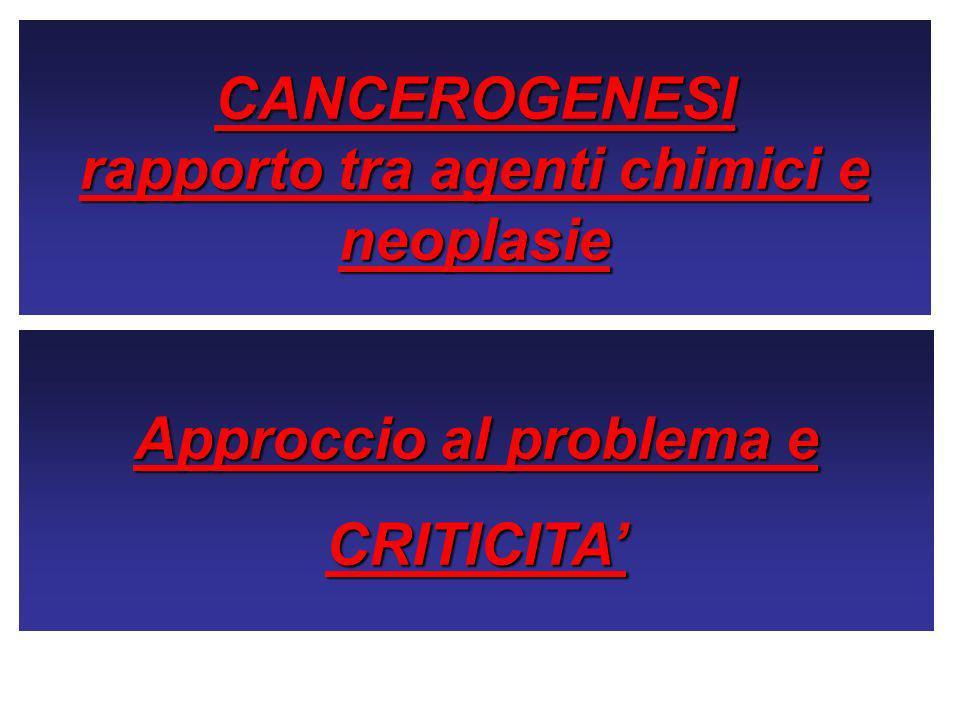 CANCEROGENESI rapporto tra agenti chimici e neoplasie