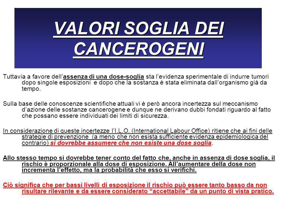 VALORI SOGLIA DEI CANCEROGENI