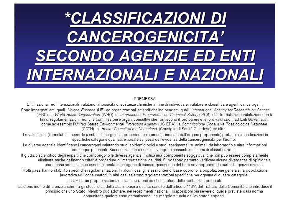 *CLASSIFICAZIONI DI CANCEROGENICITA' SECONDO AGENZIE ED ENTI INTERNAZIONALI E NAZIONALI