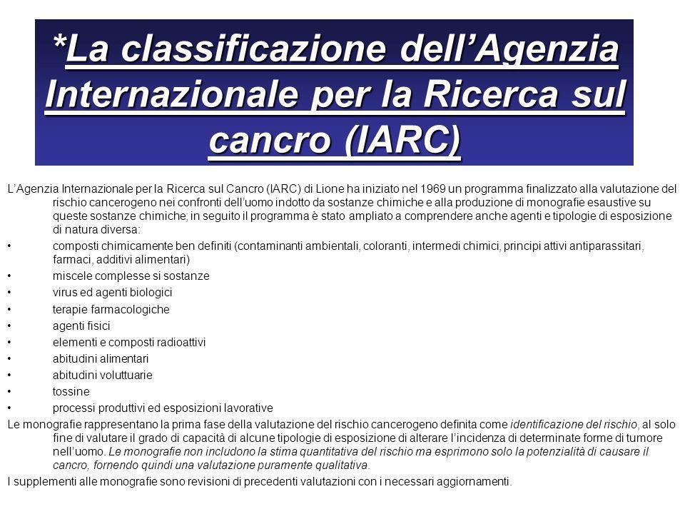 *La classificazione dell'Agenzia Internazionale per la Ricerca sul cancro (IARC)
