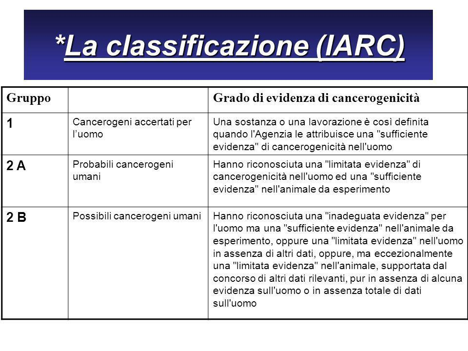 *La classificazione (IARC)