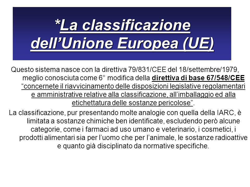 *La classificazione dell'Unione Europea (UE)