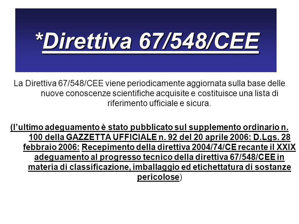 *Direttiva 67/548/CEE