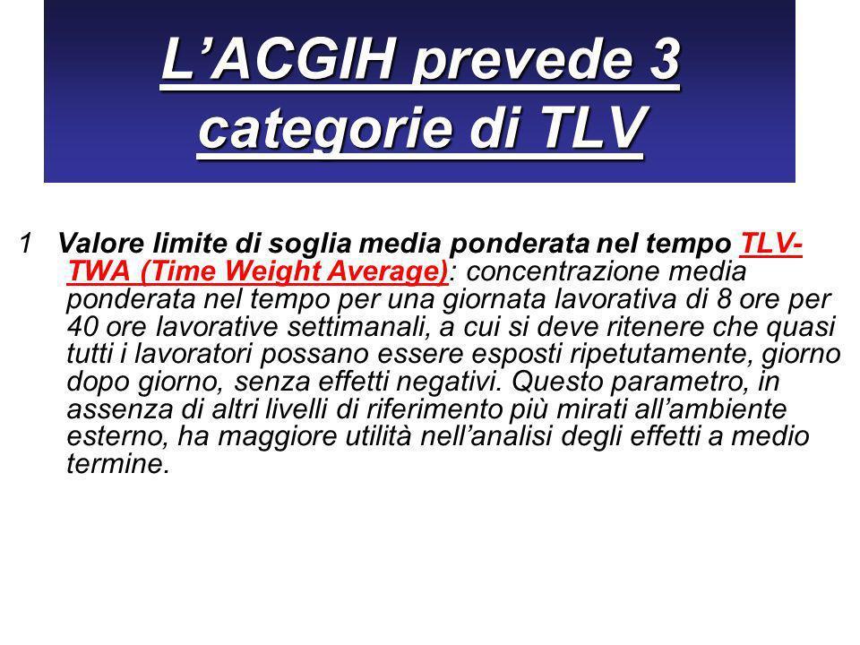 L'ACGIH prevede 3 categorie di TLV