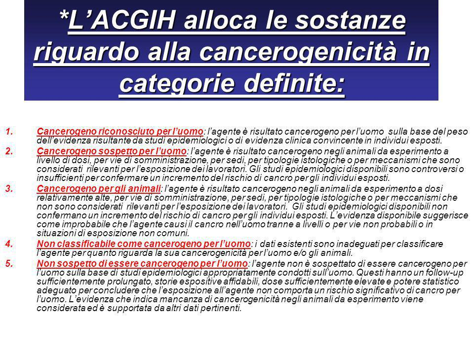 *L'ACGIH alloca le sostanze riguardo alla cancerogenicità in categorie definite: