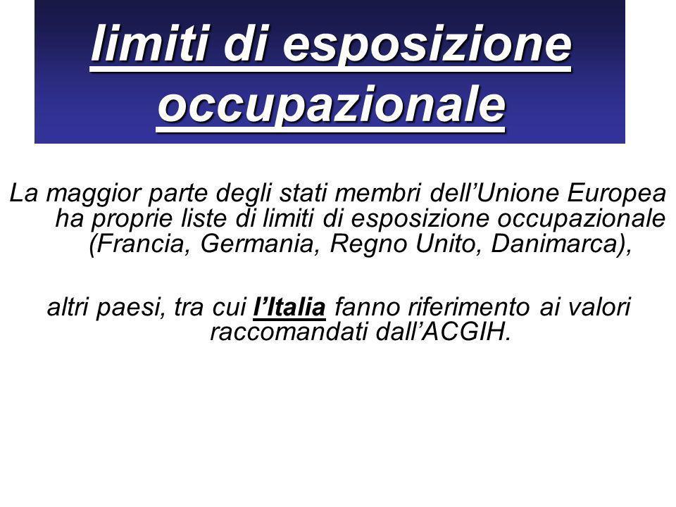 limiti di esposizione occupazionale