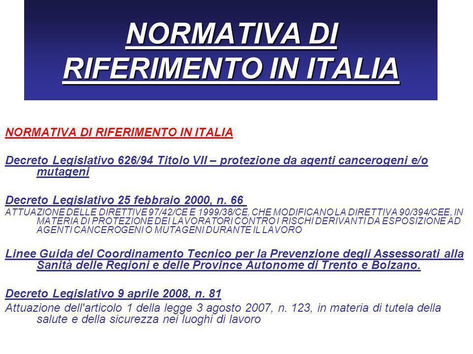 NORMATIVA DI RIFERIMENTO IN ITALIA