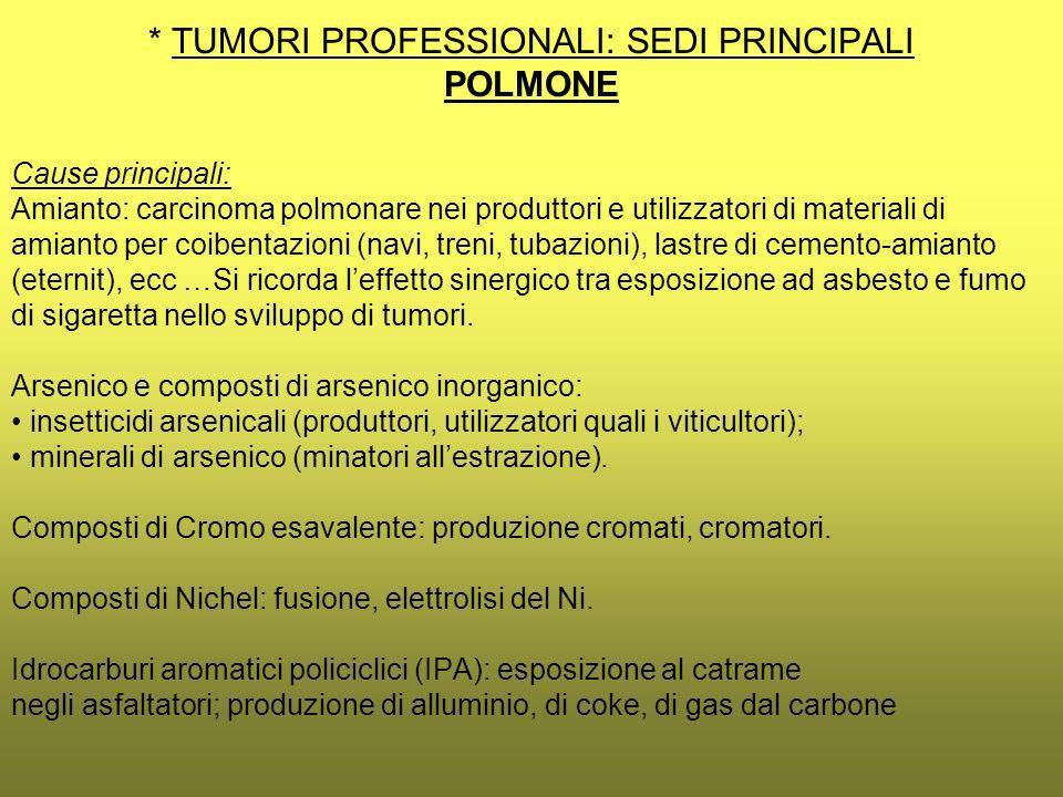 * TUMORI PROFESSIONALI: SEDI PRINCIPALI POLMONE