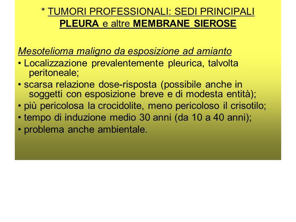* TUMORI PROFESSIONALI: SEDI PRINCIPALI PLEURA e altre MEMBRANE SIEROSE
