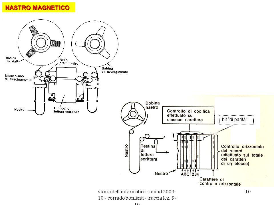 NASTRO MAGNETICO bit di parità storia dell informatica - uniud 2009-10 - corrado bonfanti - traccia lez.