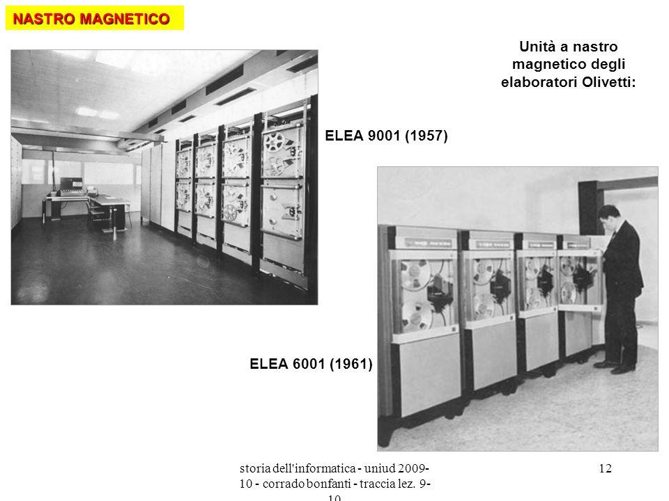 Unità a nastro magnetico degli elaboratori Olivetti: