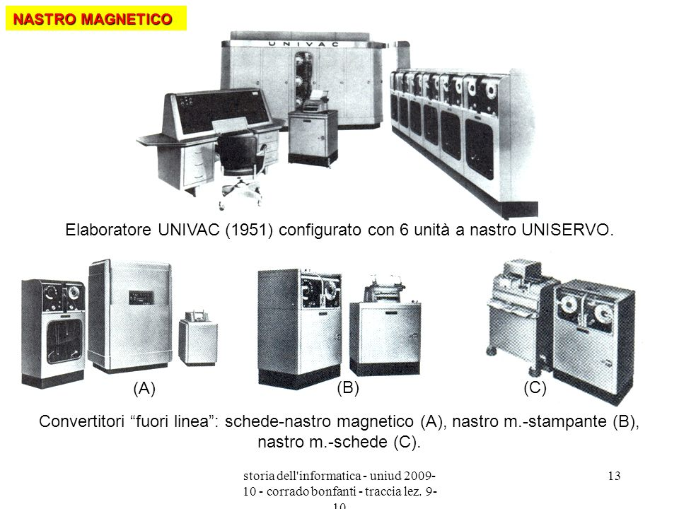 Elaboratore UNIVAC (1951) configurato con 6 unità a nastro UNISERVO.