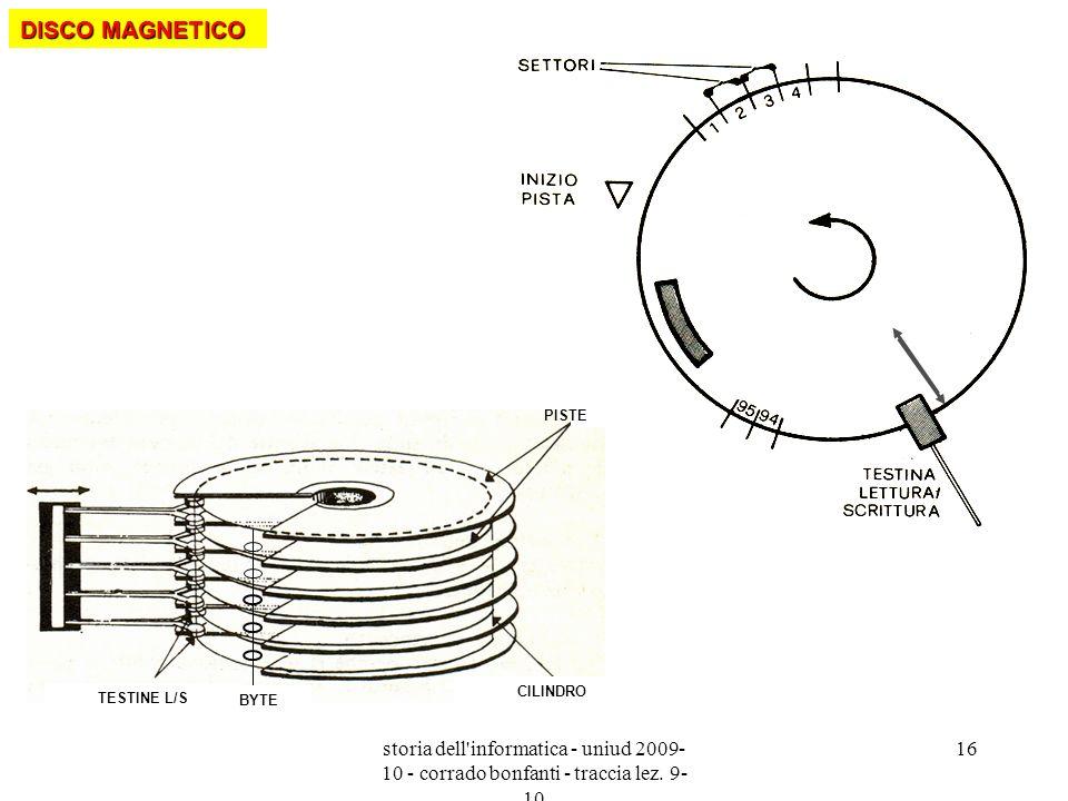 DISCO MAGNETICO CILINDRO. TESTINE L/S. PISTE. BYTE.