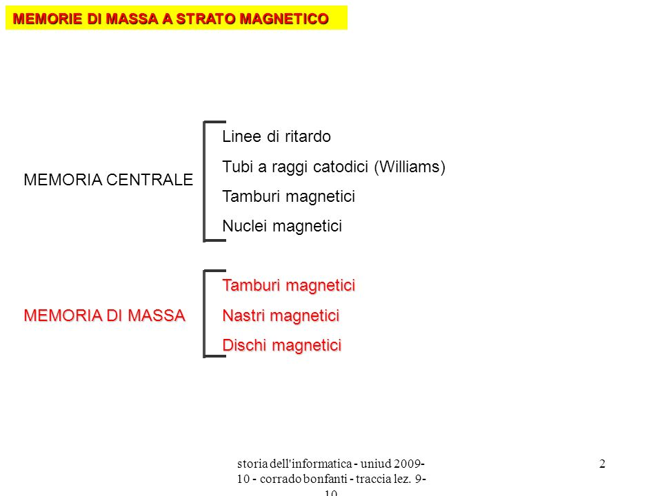 Tubi a raggi catodici (Williams) Tamburi magnetici Nuclei magnetici