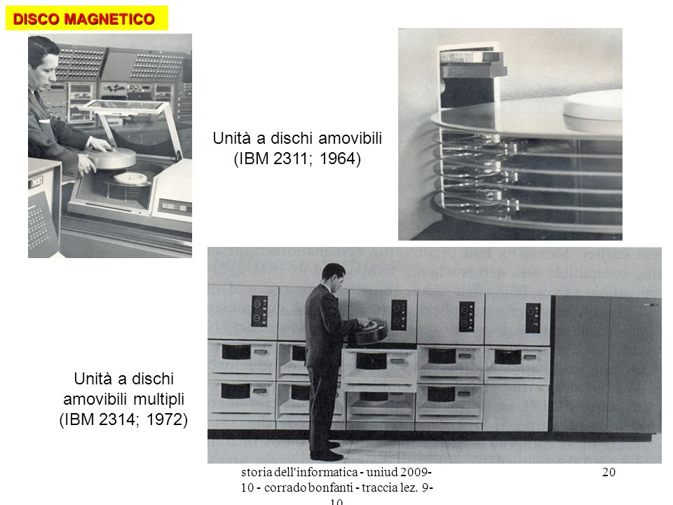 Unità a dischi amovibili (IBM 2311; 1964)