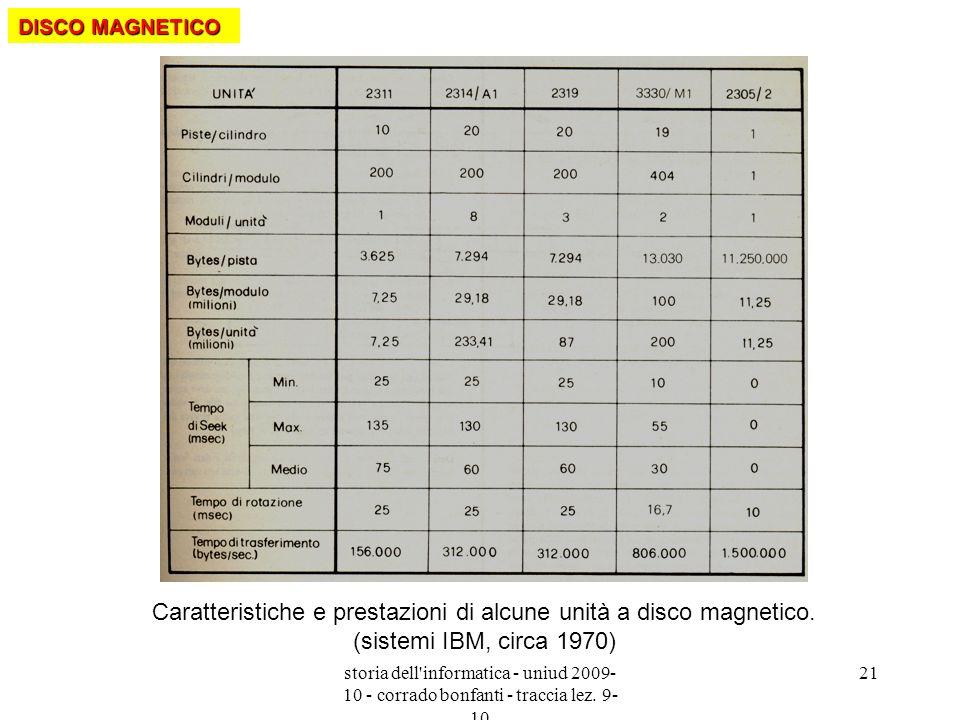 DISCO MAGNETICO Caratteristiche e prestazioni di alcune unità a disco magnetico. (sistemi IBM, circa 1970)