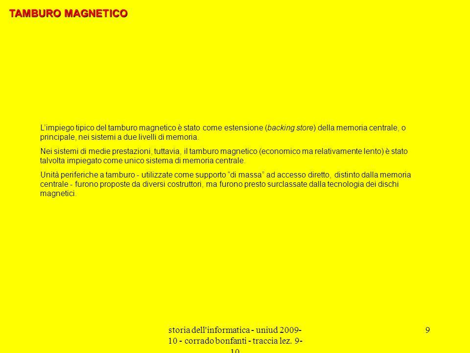 TAMBURO MAGNETICO