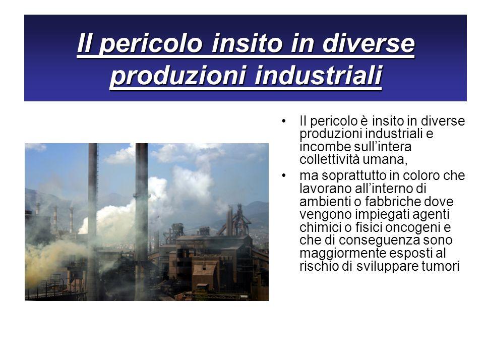 Il pericolo insito in diverse produzioni industriali