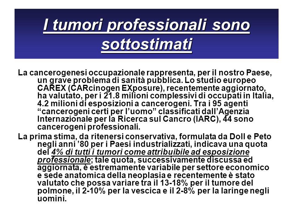 I tumori professionali sono sottostimati