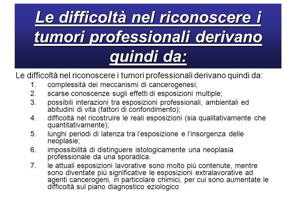 Le difficoltà nel riconoscere i tumori professionali derivano quindi da: