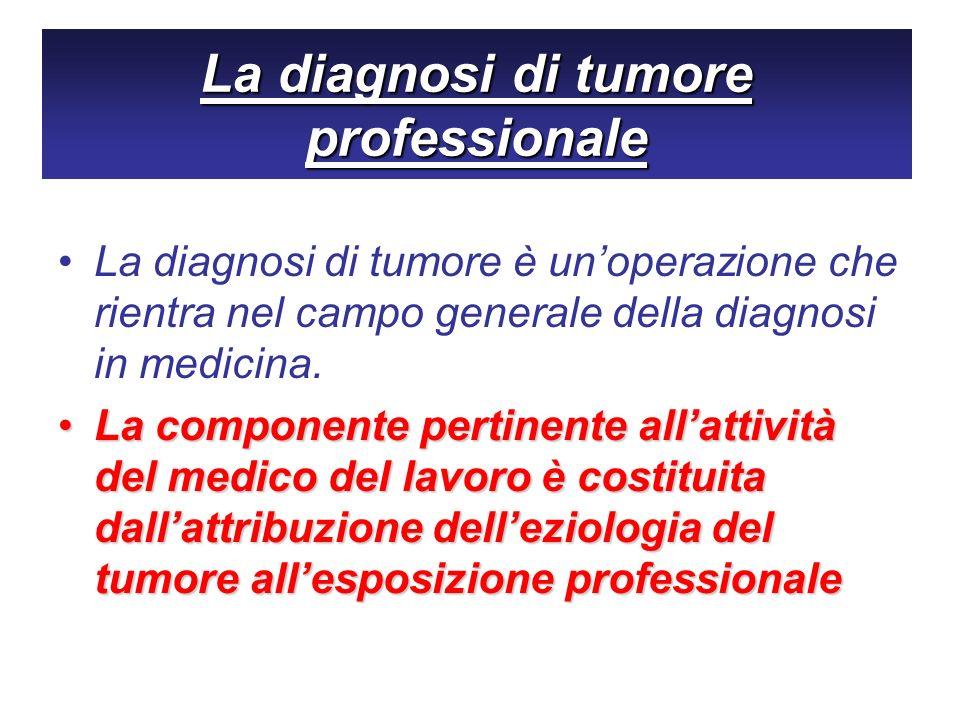 La diagnosi di tumore professionale