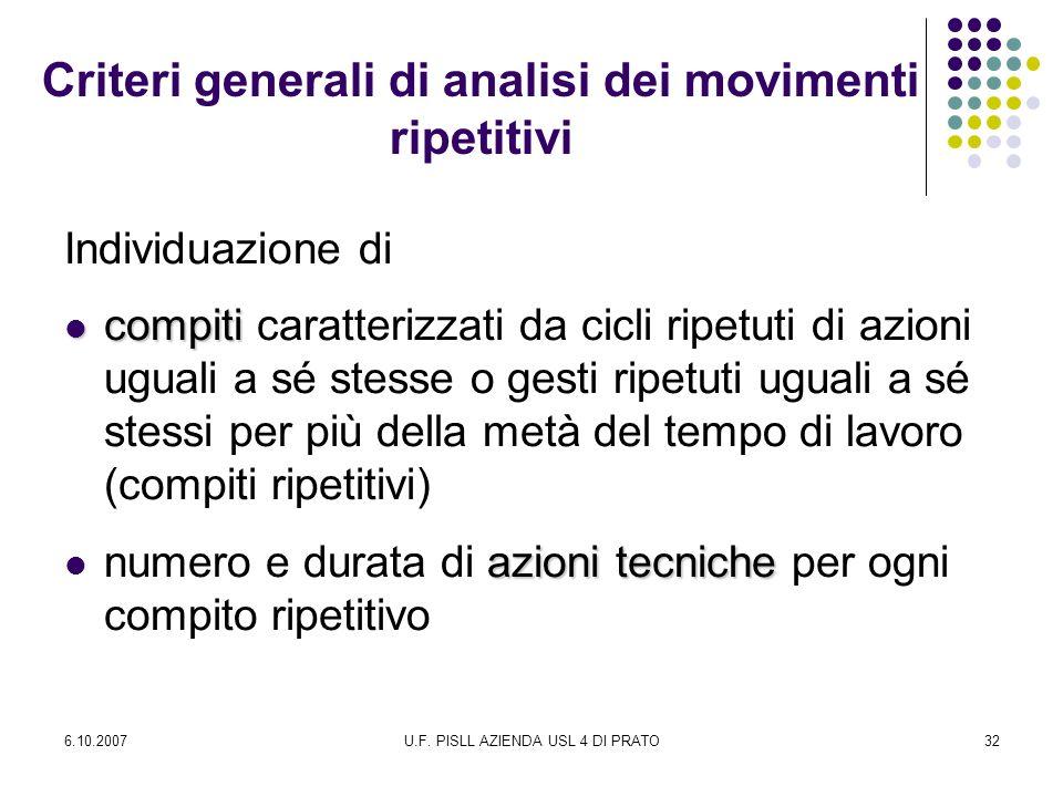 Criteri generali di analisi dei movimenti ripetitivi