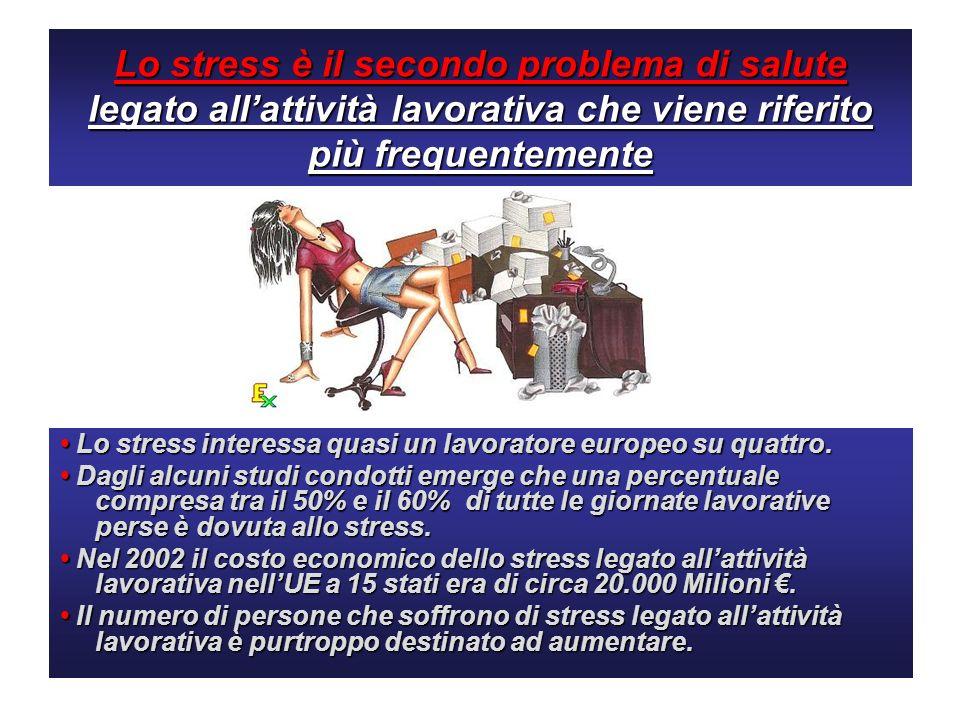 Lo stress è il secondo problema di salute legato all'attività lavorativa che viene riferito più frequentemente